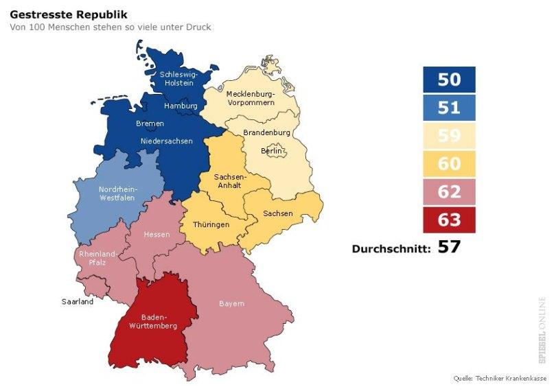 Stressverteilung in deutschland
